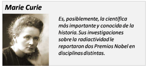 curie blog